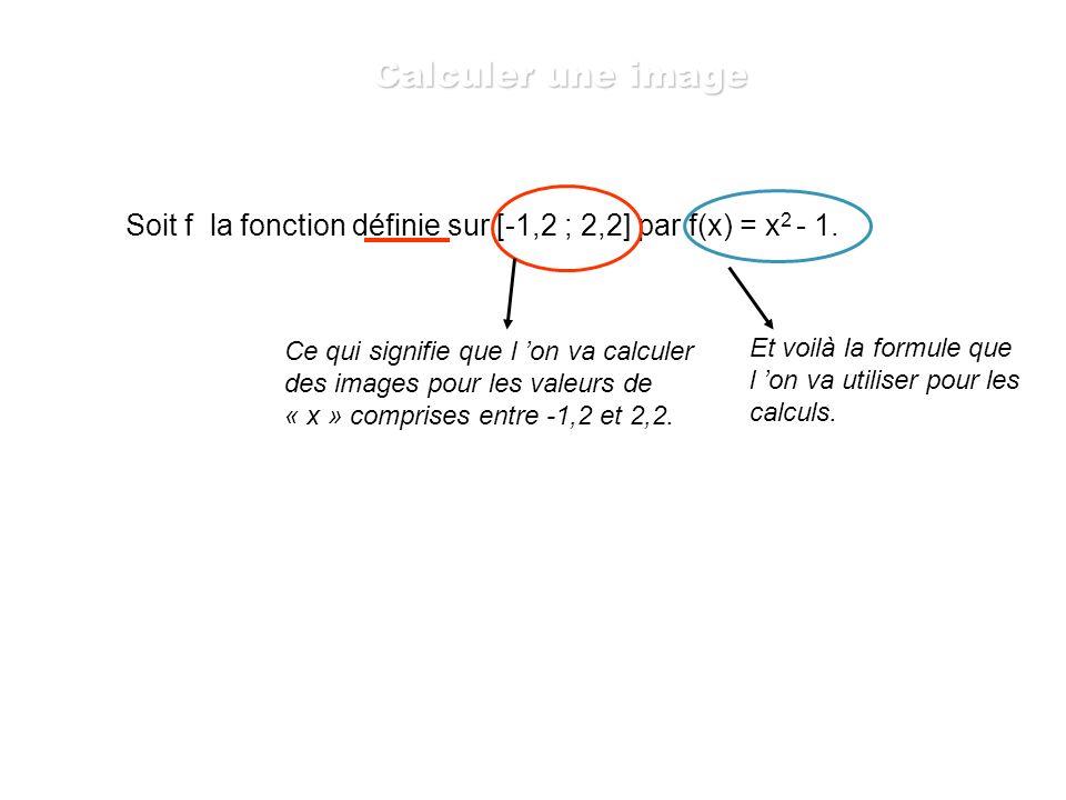 Soit f la fonction définie sur [-1,2 ; 2,2] par f(x) = x2 - 1.